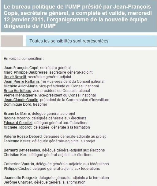 La nouvelle équipe dirigeante de l'UMP - Actualités - S'informer - Le Mouvement Populaire – UMP - Windows Internet Explorer